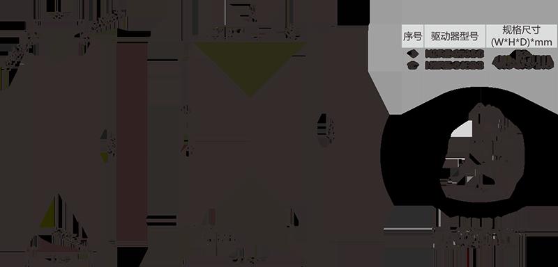 N2驱动器B3尺寸20201028.png